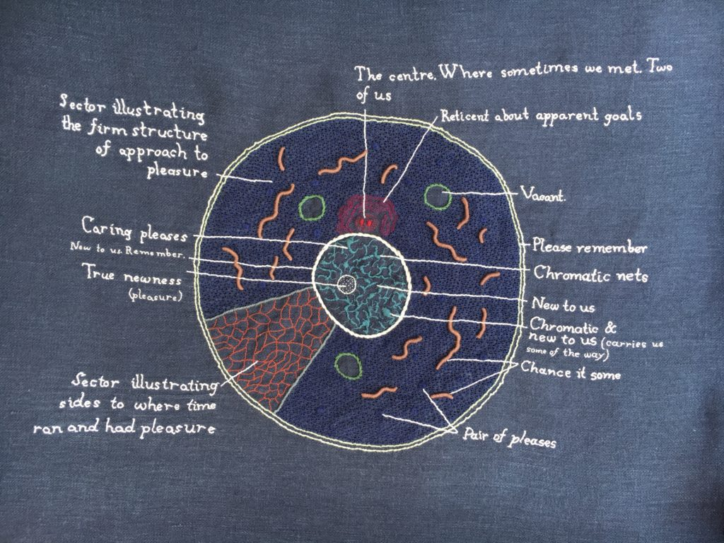 an embroidered image of a cell on a dusty blue linen. The parts of the cell are labeled with poetic text.
